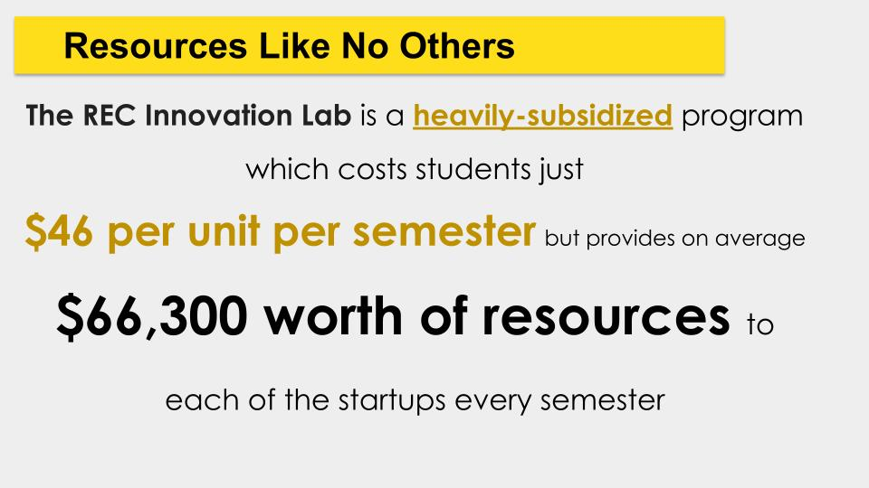The REC Innovation Lab is a heavily-subsidized program which costs students just $46 per unit per semester but provides on average $66,300 worth of resources to each of the startups every semester